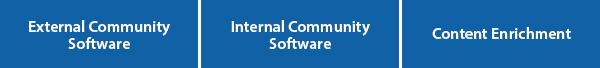 External Community Software - Internal Community Software - Content Enrichment