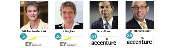 Ey and Accenture LGBT leaders