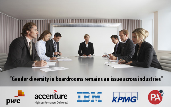 Gender diversity in boardrooms