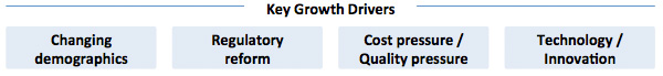 Healthcare Consulting - Key Growth Drivers