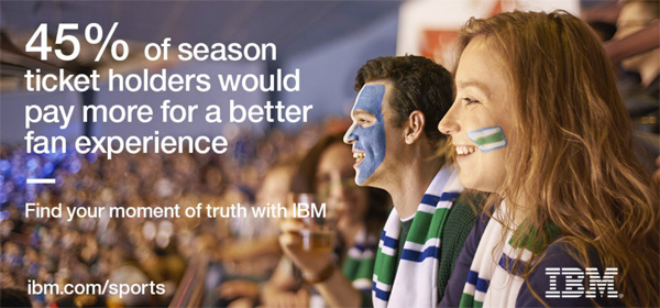 IBM Sports Consulting Practice