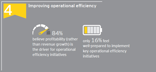 Improving operational efficiency