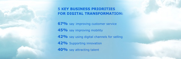 Key Business Priorities for Digital Transformation