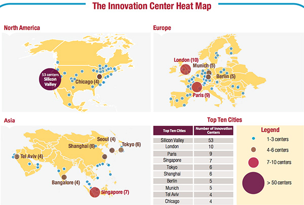 Location of innovation centres