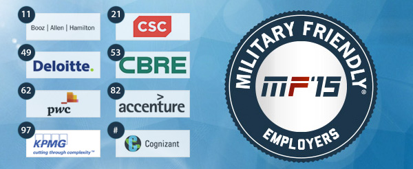 Military Friendly Employers Ranking