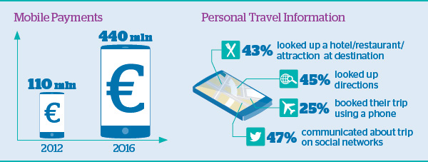 Mobile Payments and Personal Travel Information - Atos Consulting
