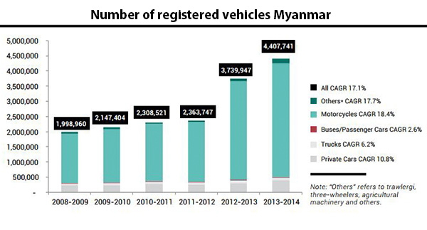 Foreign investment in myanmar 2021 honda ljcb investment group company information