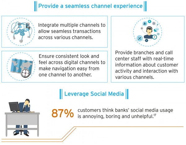 Provide a seamless channel experience