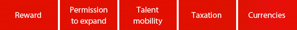 Reward | Permission to expand | Talent mobility | Taxation |Currencies