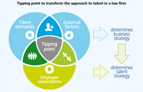 Tipping point in Law