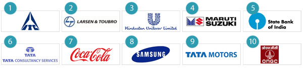 Top 10 Fortune Indias Most Admired Companies
