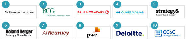 25 most prestigious management consulting firms in Europe