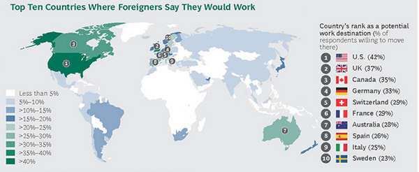 Top 10 countries to work in