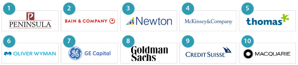 Top 10 finance and consulting employers in the UK
