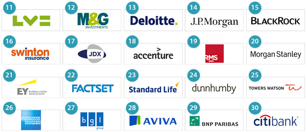 Top 11 - 30 finance and consulting employers in the UK