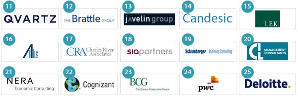 Top 11-25 best consulting firms