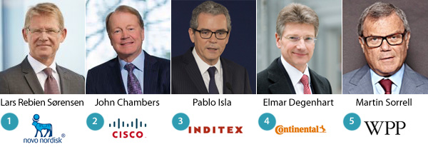 Top 5 Best-Performing CEOs in the World