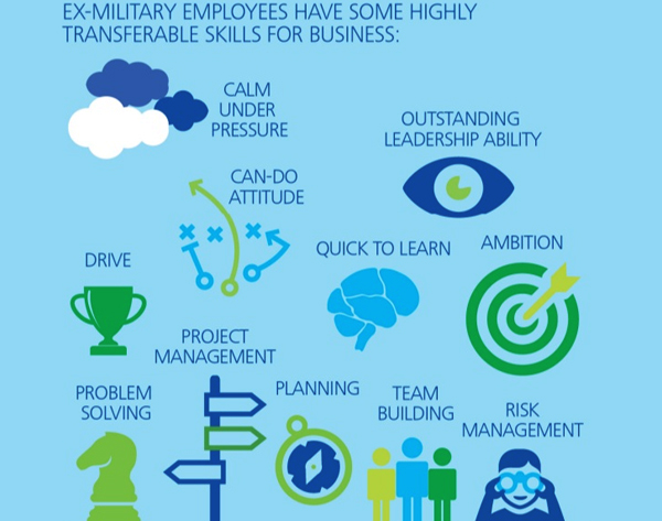 Transferable Skills For Business