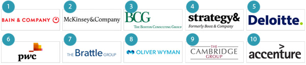 Vault - Top 10 Consulting Firms