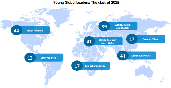 Young Global Leaders - The class of 2015